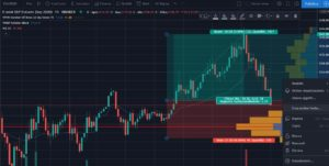 TradingView screen